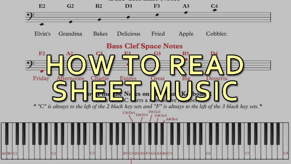How to Read Sheet Music on the Guitar at LAAPA in New Orleans, Covington, and Mandeville, LA